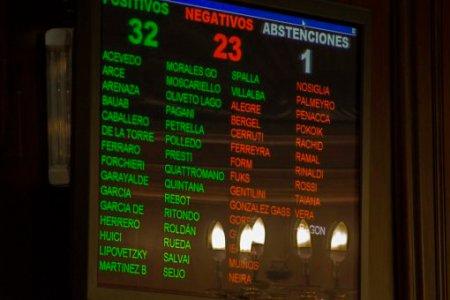FOTO: En verde los nombres de todos los legisladores que nos endeudaron por 890 millones de dólares, no figura Graciela Ocaña que voto en positivo