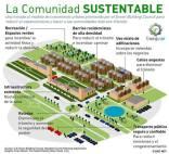 comunidad suistentable 2