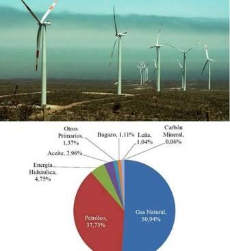 Energía fuentes de ley