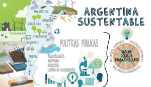 Argentina sustentable